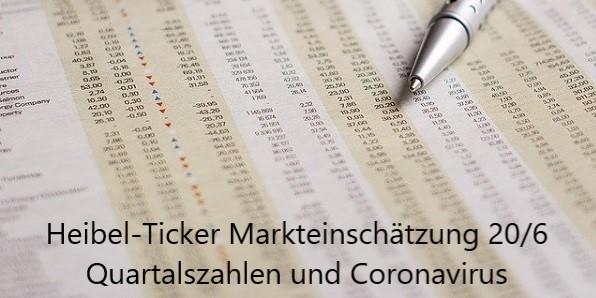 heibel-ticker markt börse aktien einschätzung verfassung 20-6