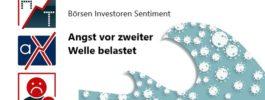 Börsen Investoren Sentiment –  Angst vor zweiter Welle belastet