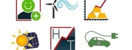 Leserfrage: Gold, Elektromobilität & Erneuerbare Energien