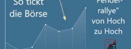 So tickt die Börse: Pendelrallye von Hoch zu Hoch