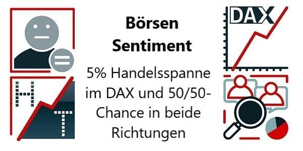 Börsen Sentiment + 5 Prozent Handelsspanne im DAX und 50-50-Chance in beide Richtungen